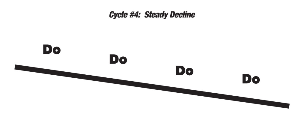 Cycle#4